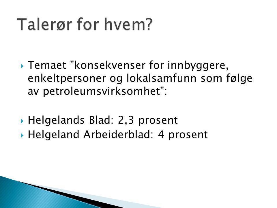 Talerør for hvem Temaet konsekvenser for innbyggere, enkeltpersoner og lokalsamfunn som følge av petroleumsvirksomhet :