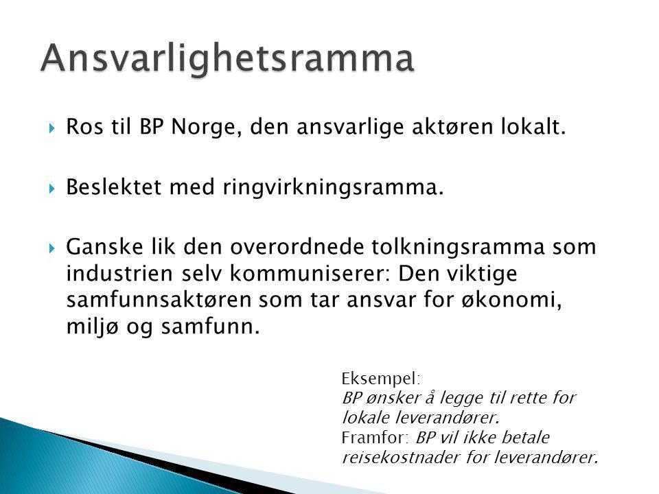 Ansvarlighetsramma Ros til BP Norge, den ansvarlige aktøren lokalt.