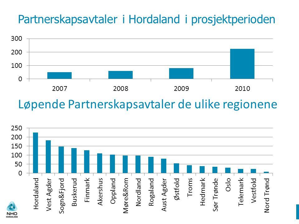 Partnerskapsavtaler i Hordaland i prosjektperioden