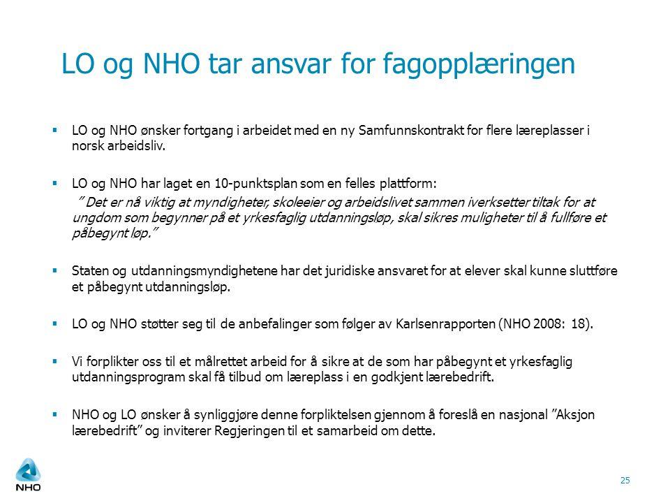 LO og NHO tar ansvar for fagopplæringen
