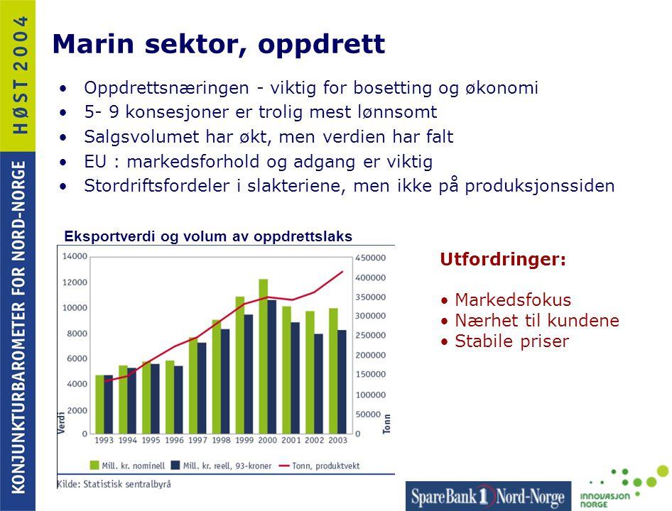 Marin sektor, oppdrett Oppdrettsnæringen - viktig for bosetting og økonomi. 5- 9 konsesjoner er trolig mest lønnsomt.
