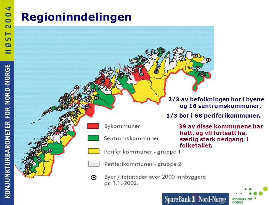 Regioninndelingen 2/3 av befolkningen bor i byene og 16 sentrumskommuner. 1/3 bor i 68 periferikommuner.