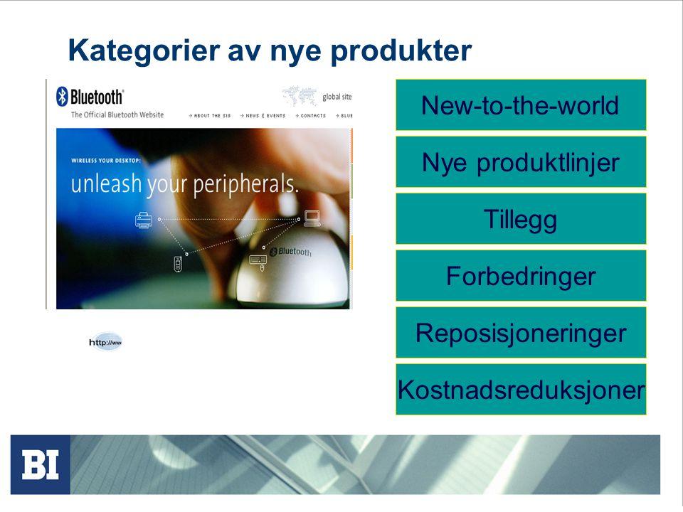 Kategorier av nye produkter