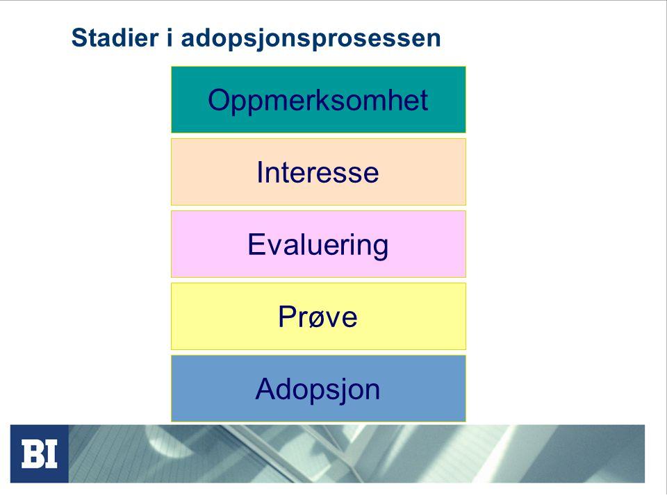Stadier i adopsjonsprosessen