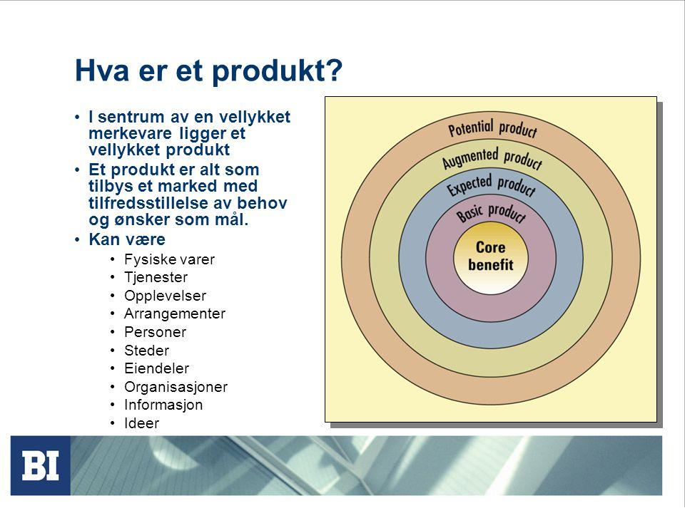 Hva er et produkt I sentrum av en vellykket merkevare ligger et vellykket produkt.