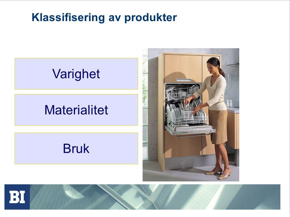 Klassifisering av produkter