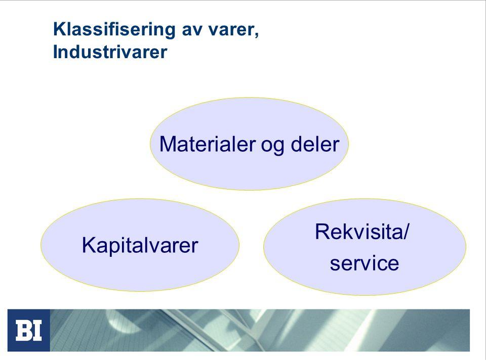Klassifisering av varer, Industrivarer