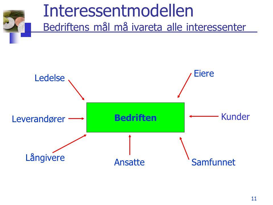 Interessentmodellen Bedriftens mål må ivareta alle interessenter