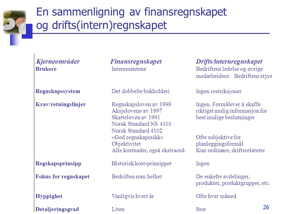 En sammenligning av finansregnskapet og drifts(intern)regnskapet
