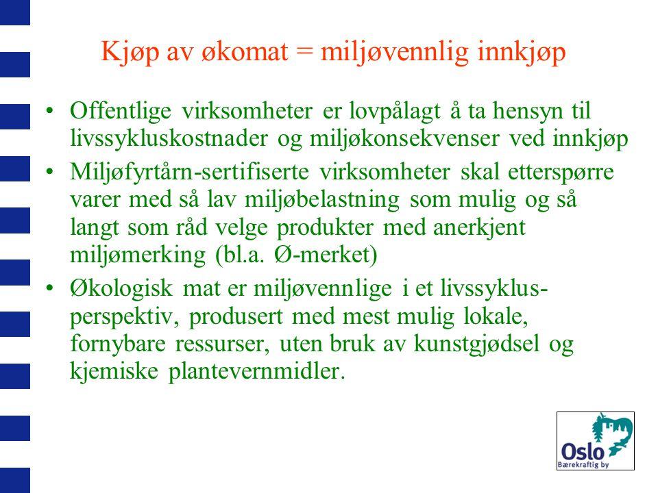 Kjøp av økomat = miljøvennlig innkjøp