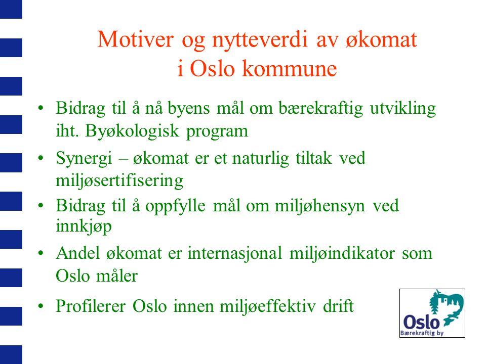 Motiver og nytteverdi av økomat i Oslo kommune
