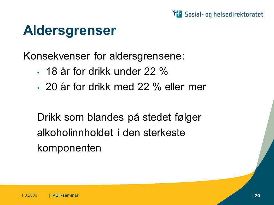 Aldersgrenser Konsekvenser for aldersgrensene: