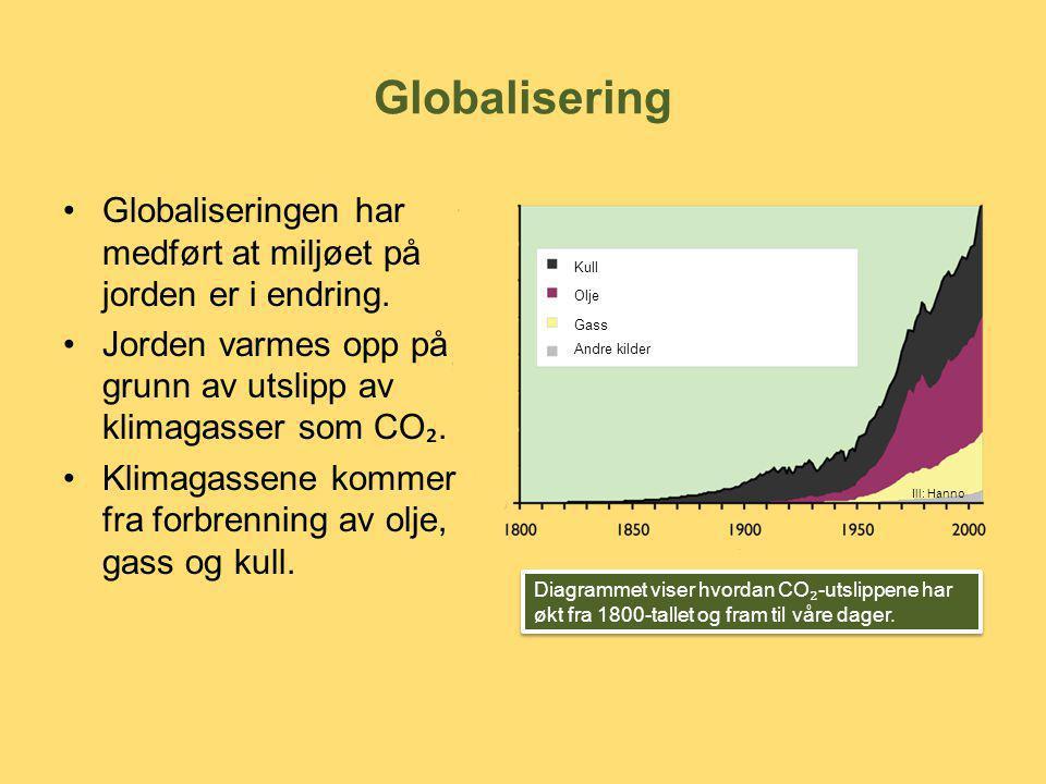 Globalisering Globaliseringen har medført at miljøet på jorden er i endring. Jorden varmes opp på grunn av utslipp av klimagasser som CO₂.