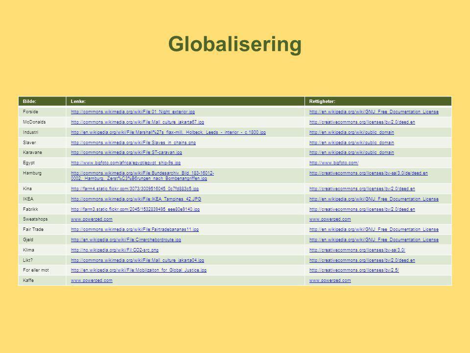 Globalisering Bilde: Lenke: Rettigheter: Forside