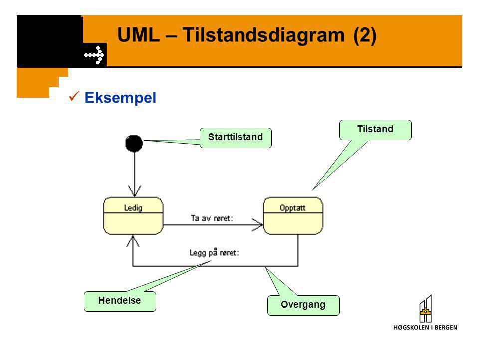 UML – Tilstandsdiagram (2)