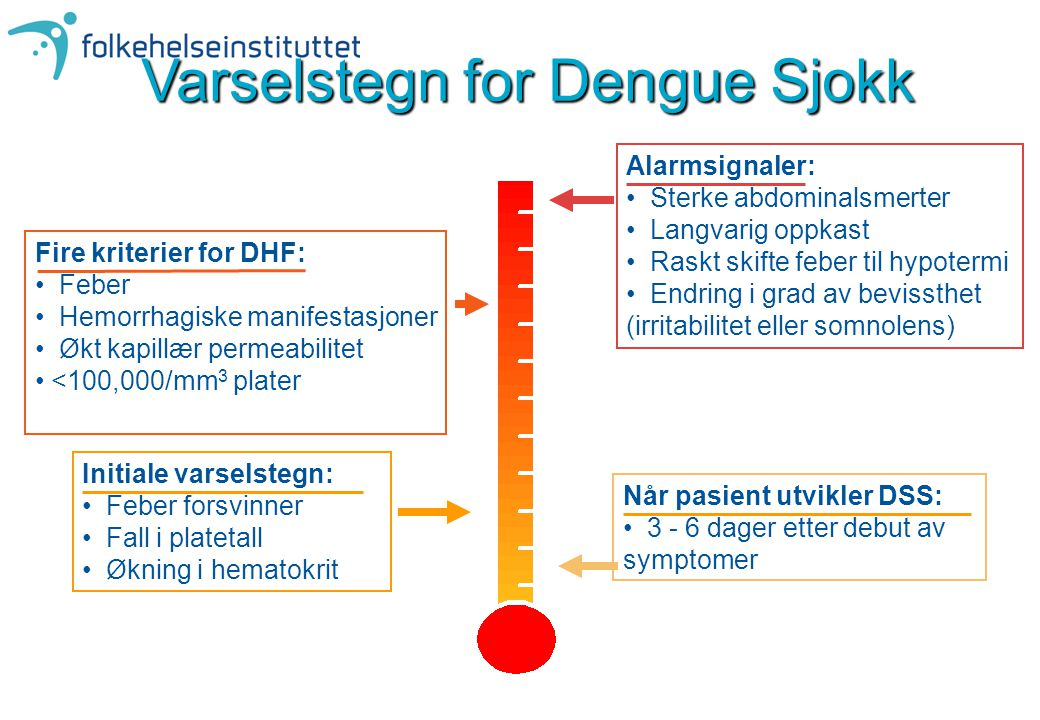 Varselstegn for Dengue Sjokk