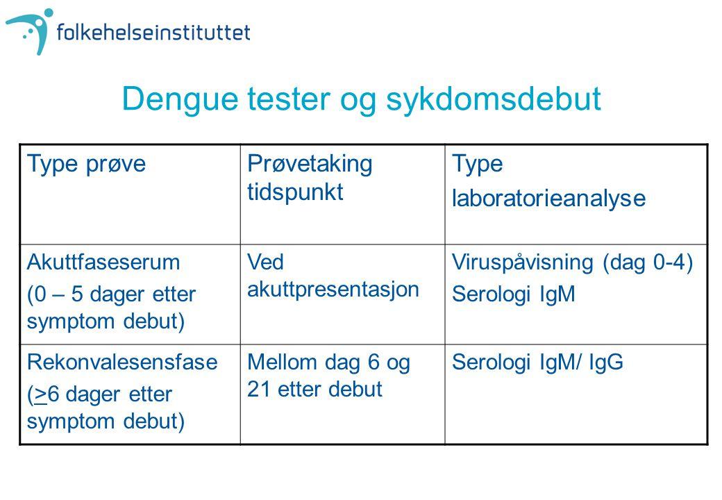 Dengue tester og sykdomsdebut