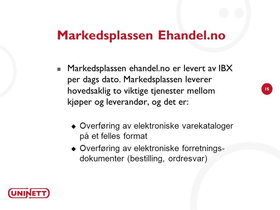 Markedsplassen Ehandel.no