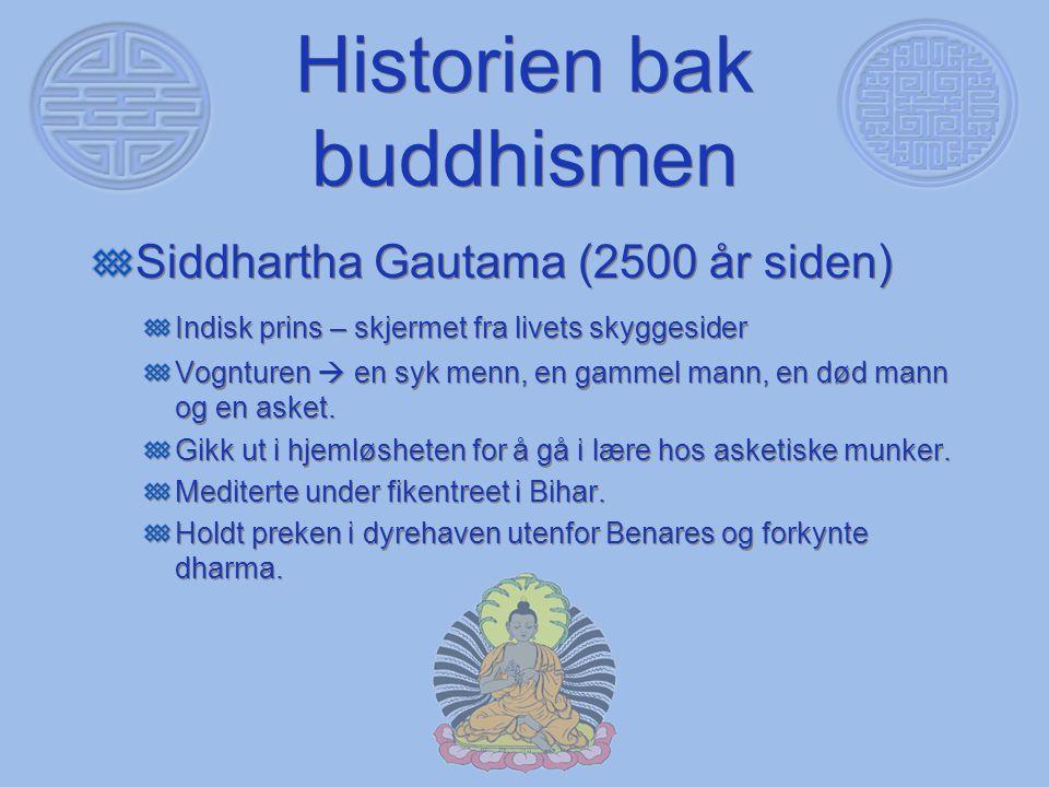 Historien bak buddhismen