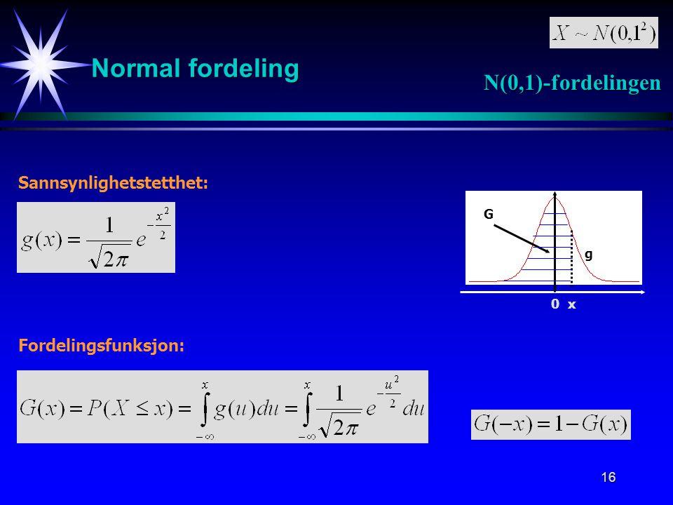 Normal fordeling N(0,1)-fordelingen Sannsynlighetstetthet: