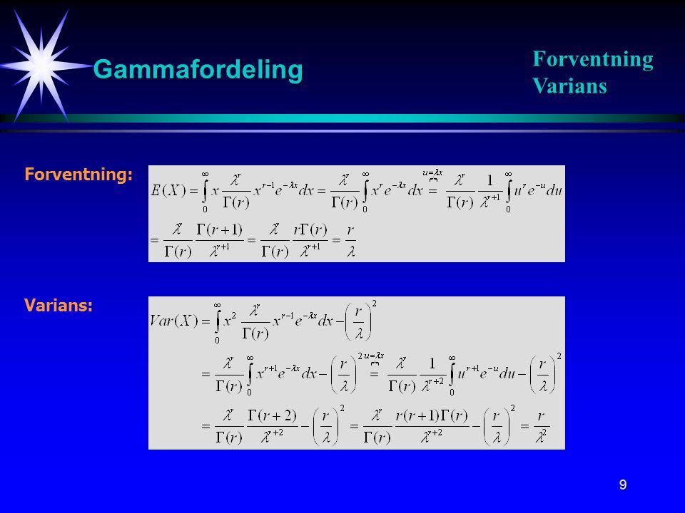 Gammafordeling Forventning Varians Forventning: Varians: