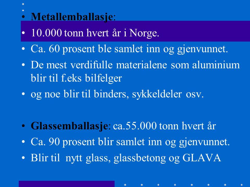Metallemballasje: 10.000 tonn hvert år i Norge. Ca. 60 prosent ble samlet inn og gjenvunnet.