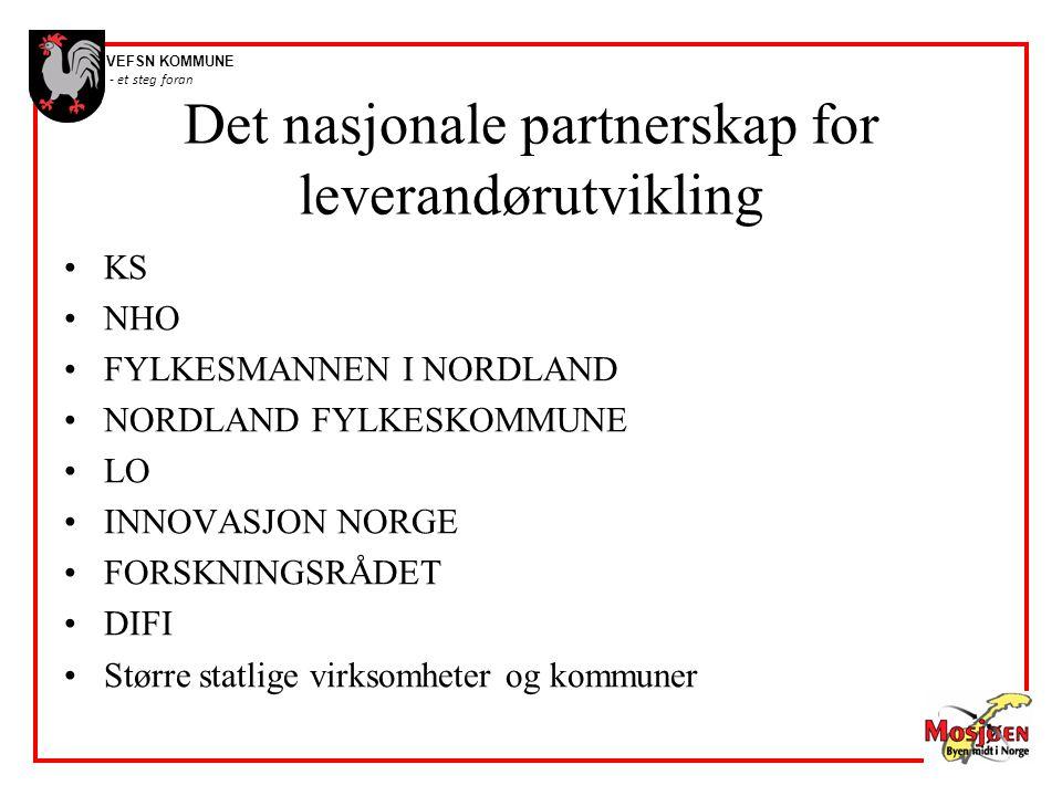 Det nasjonale partnerskap for leverandørutvikling
