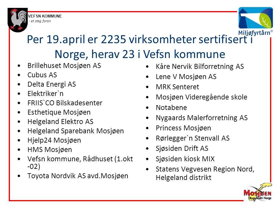 Per 19.april er 2235 virksomheter sertifisert i Norge, herav 23 i Vefsn kommune