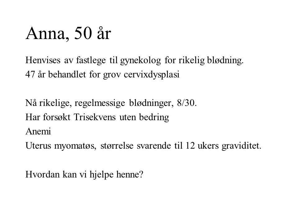 Anna, 50 år Henvises av fastlege til gynekolog for rikelig blødning.