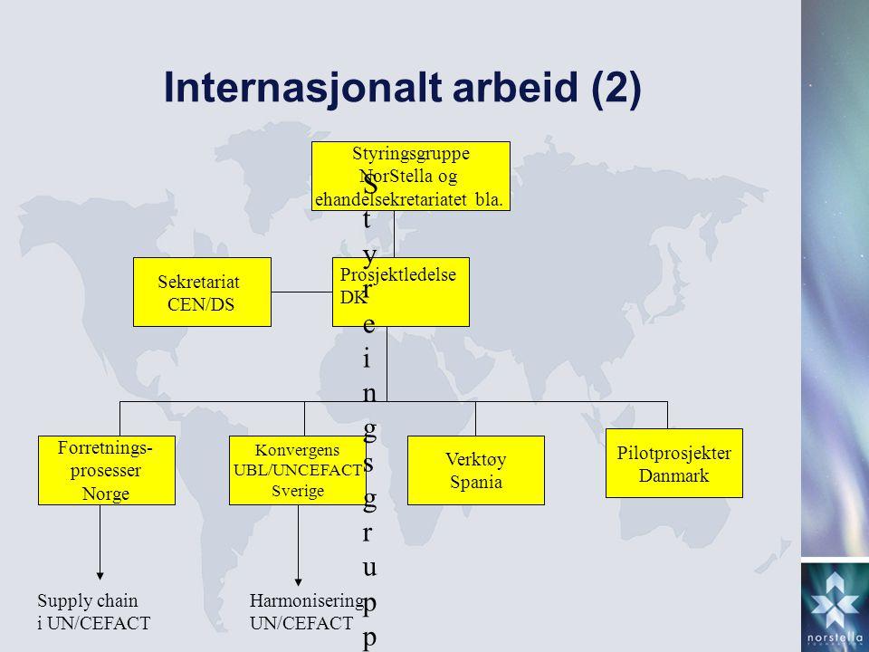 Internasjonalt arbeid (2)