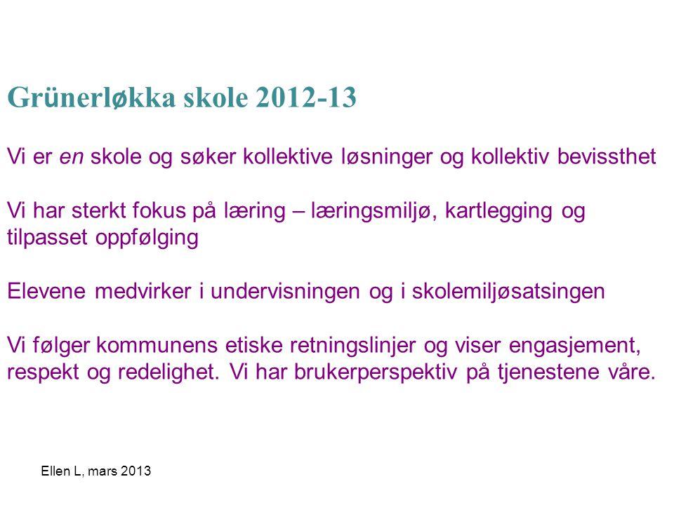 Grünerløkka skole 2012-13 Vi er en skole og søker kollektive løsninger og kollektiv bevissthet.