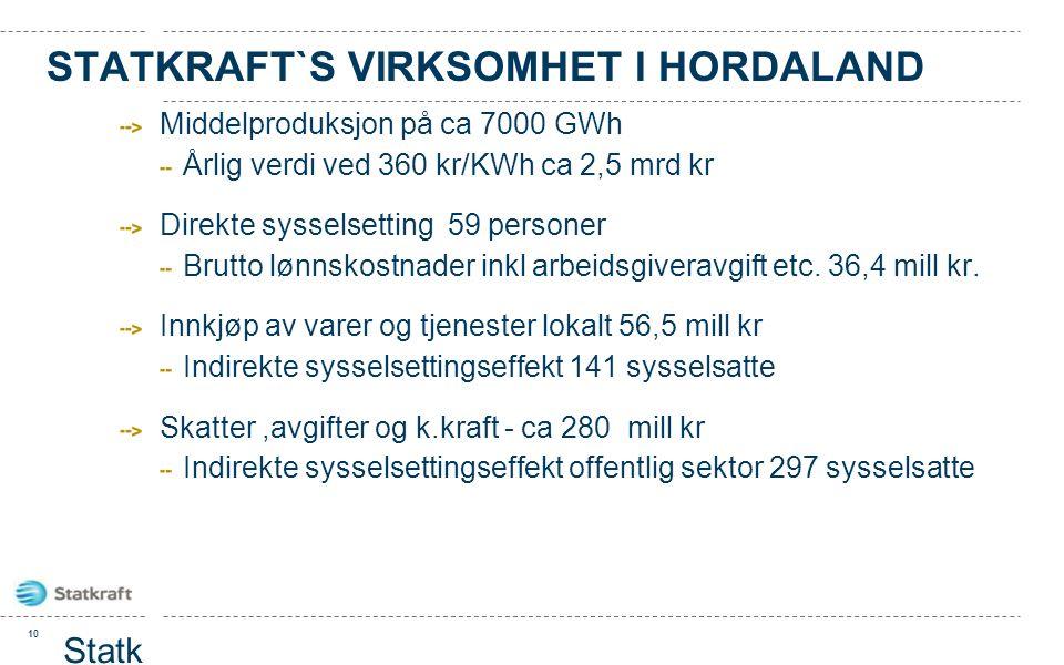 Statkraft`s virksoMhet i Hordaland