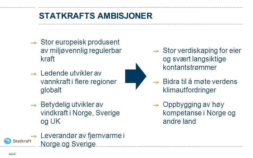 STATKRAFTS AMBISJONER
