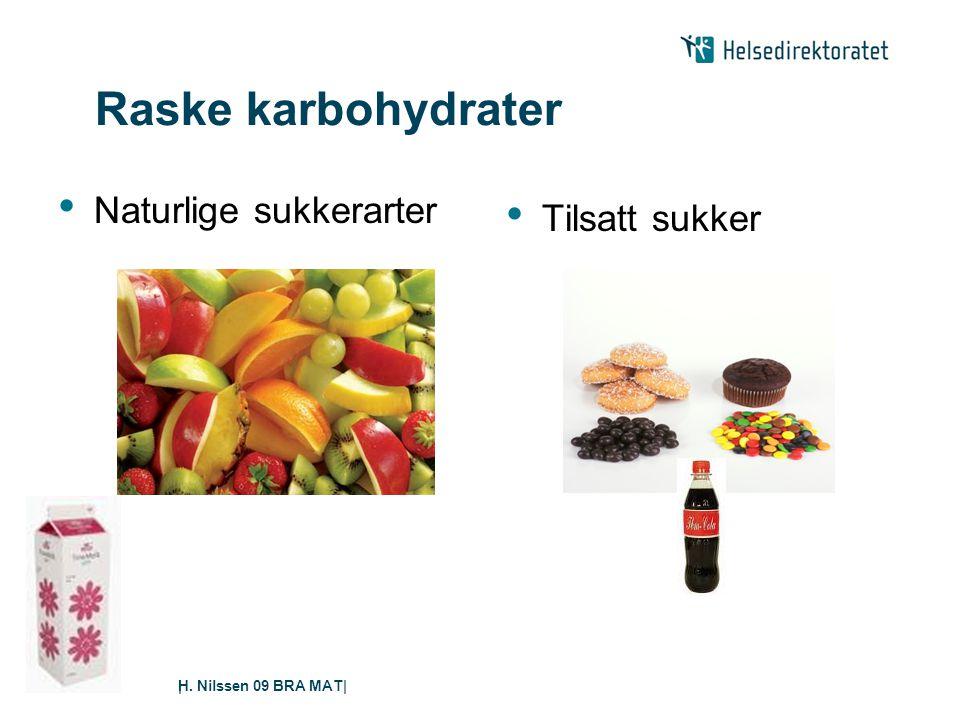 Raske karbohydrater Naturlige sukkerarter Tilsatt sukker
