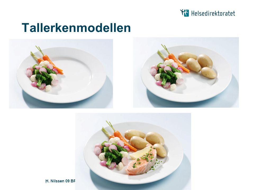 Tallerkenmodellen Bruk tallerkenmodellen for å bli bevisst mengde og fordeling av matvarevalg.