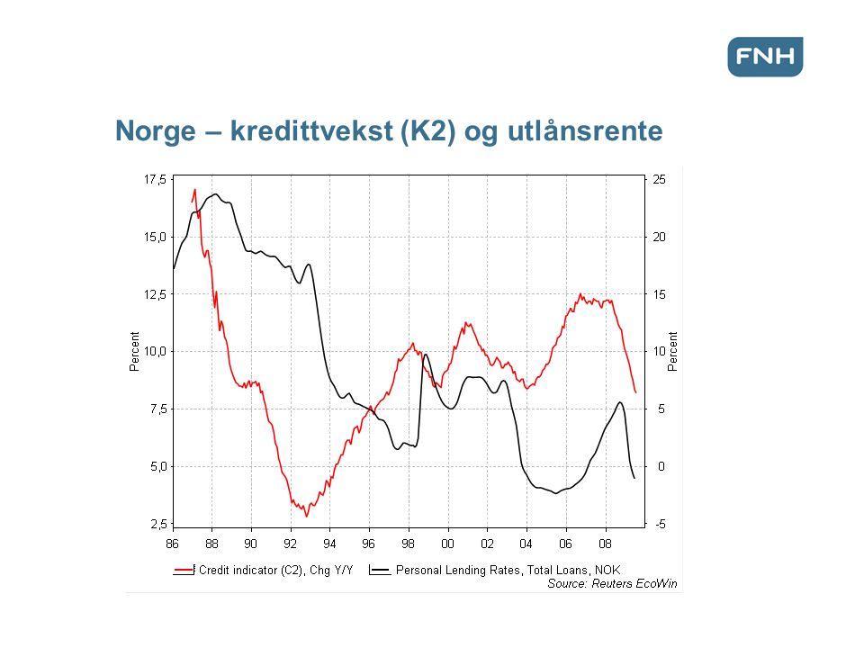 Norge – kredittvekst (K2) og utlånsrente