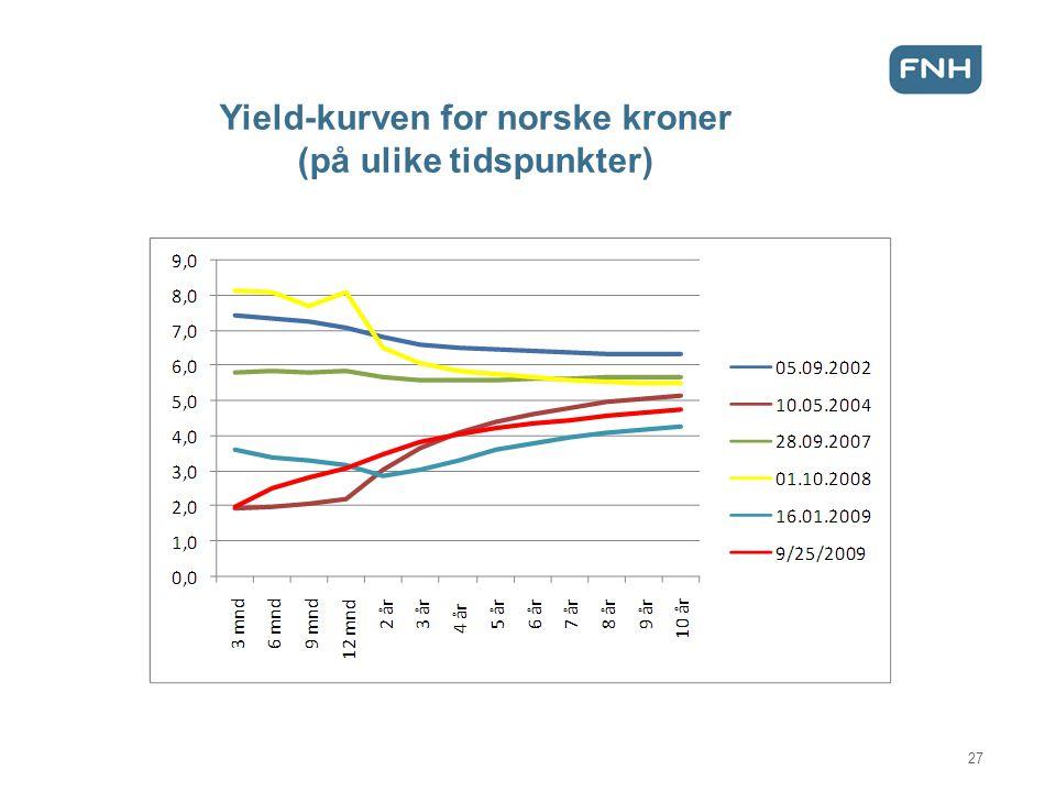 Yield-kurven for norske kroner (på ulike tidspunkter)