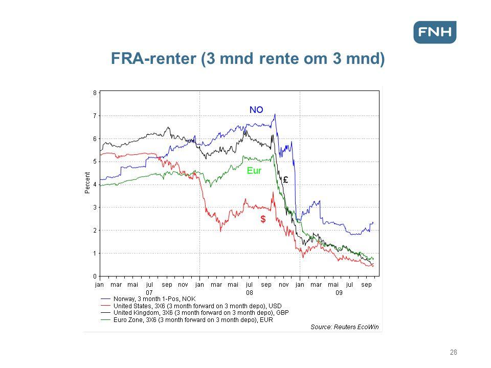 FRA-renter (3 mnd rente om 3 mnd)
