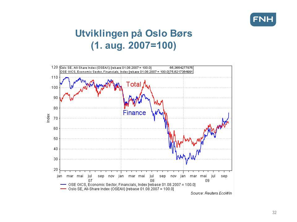 Utviklingen på Oslo Børs (1. aug. 2007=100)