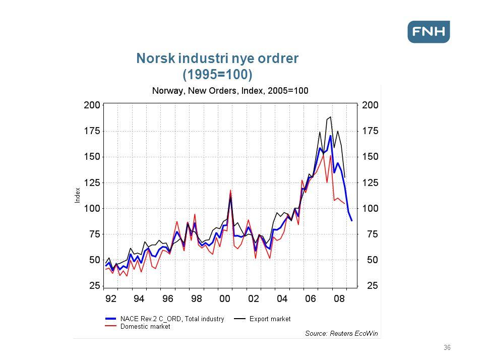 Norsk industri nye ordrer (1995=100)