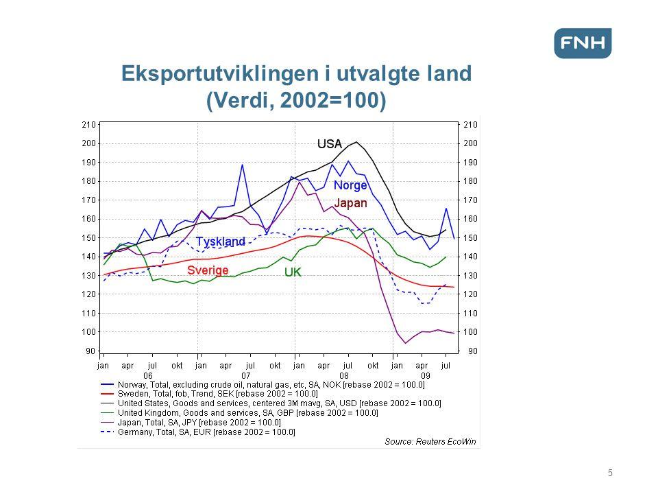 Eksportutviklingen i utvalgte land (Verdi, 2002=100)