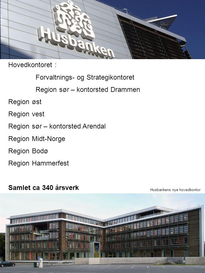 Forvaltnings- og Strategikontoret Region sør – kontorsted Drammen