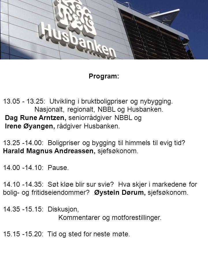 Program: 13.05 - 13.25: Utvikling i bruktboligpriser og nybygging. Nasjonalt, regionalt, NBBL og Husbanken.