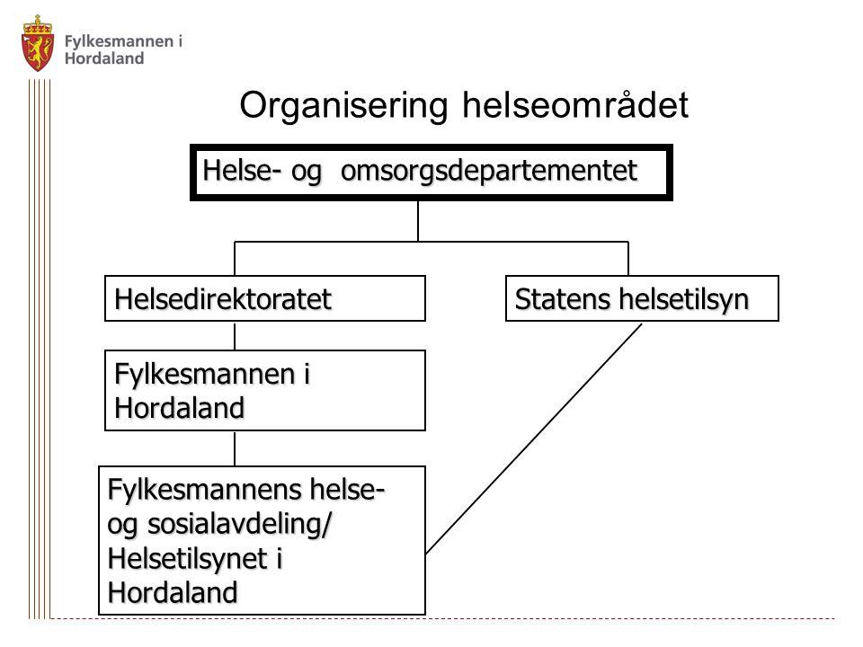 Organisering helseområdet