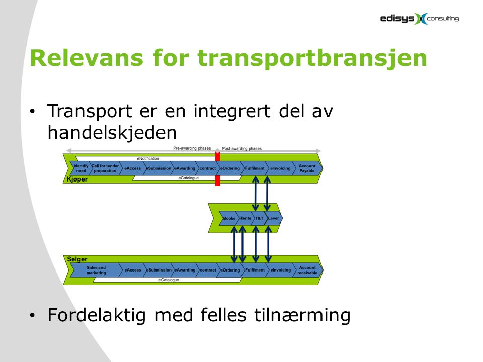 Relevans for transportbransjen