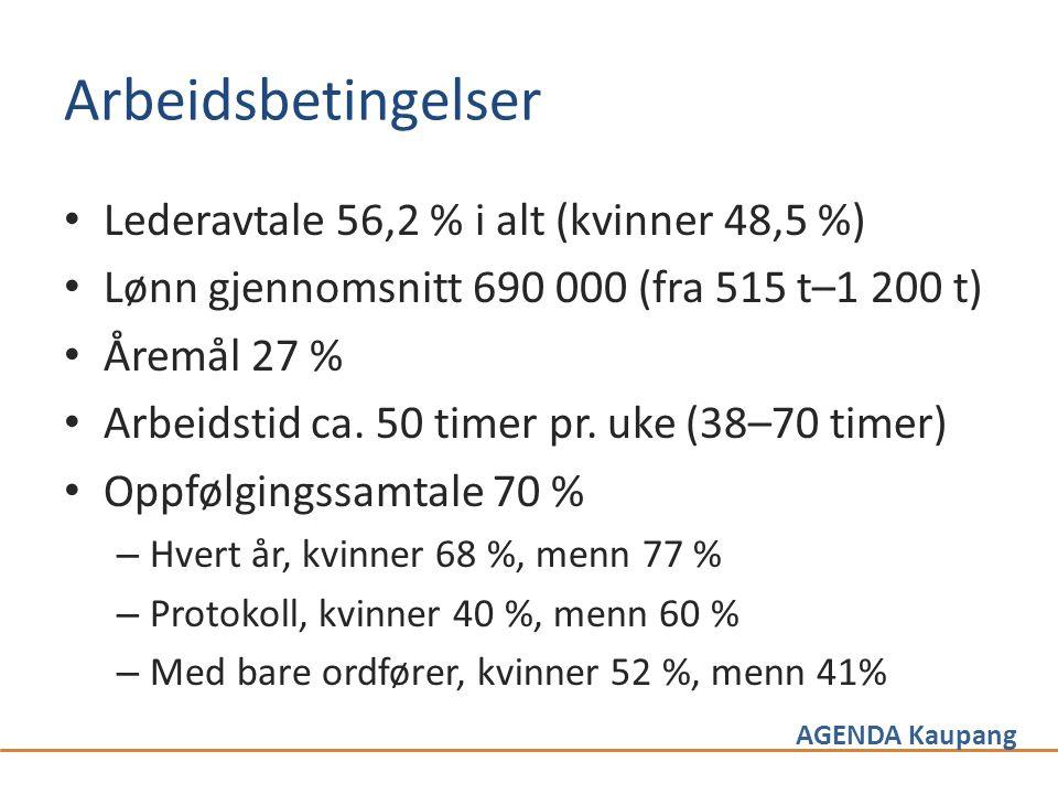 Arbeidsbetingelser Lederavtale 56,2 % i alt (kvinner 48,5 %)