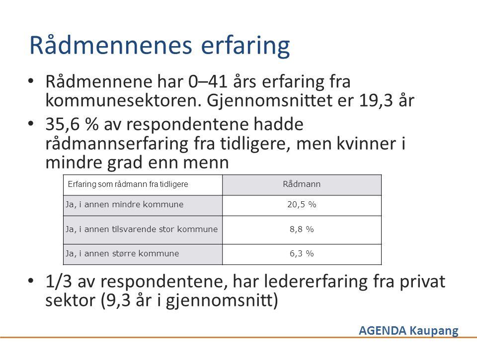 Rådmennenes erfaring Rådmennene har 0–41 års erfaring fra kommunesektoren. Gjennomsnittet er 19,3 år.