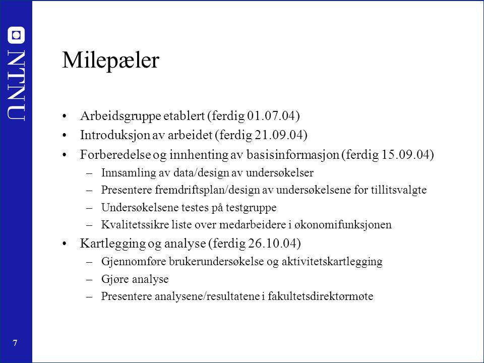 Milepæler Arbeidsgruppe etablert (ferdig 01.07.04)