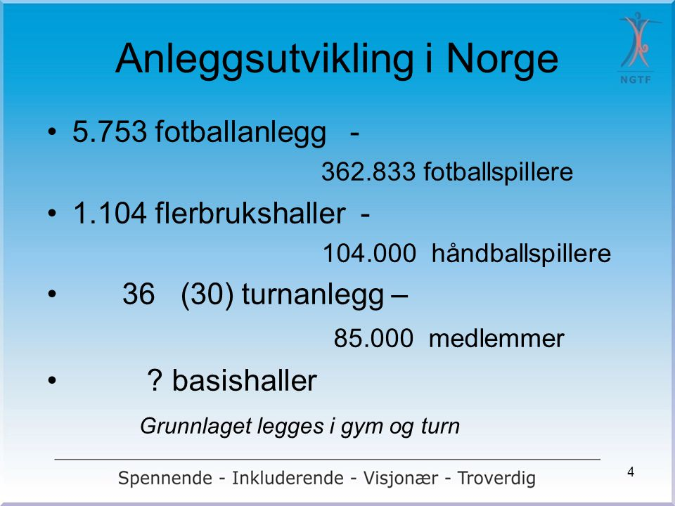 Anleggsutvikling i Norge