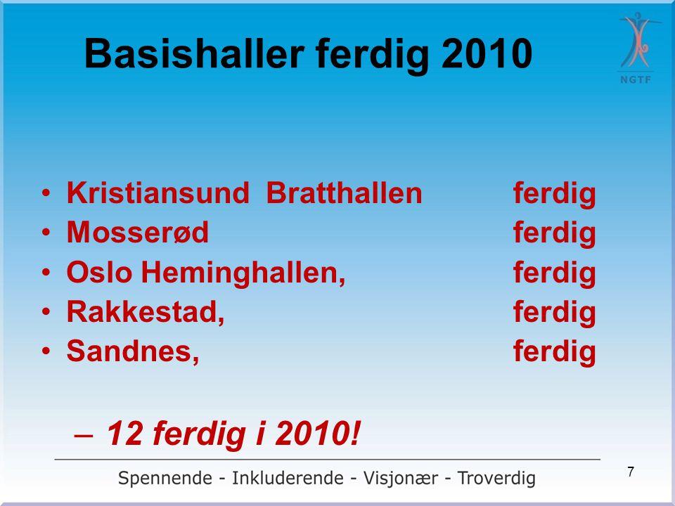 Basishaller ferdig 2010 12 ferdig i 2010!